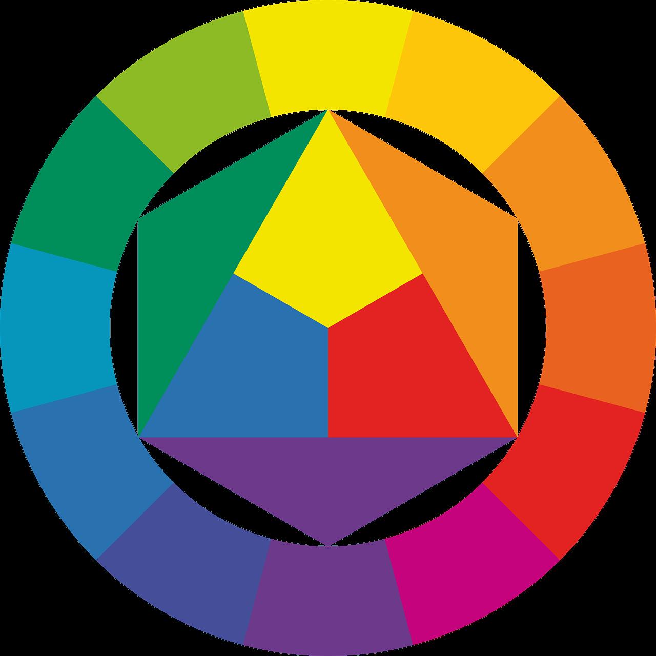 Farbgestaltung nach dem Farbkreis von Itten